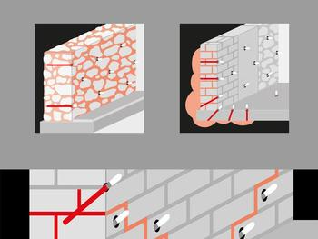 Одним з найбільш ефективних способів захисту бетонних (і інших) споруд від руйнувань під дією вологи або через пухкої структури тіла самої конструкції є гідроізоляція (ремонт / посилення) методом ін'єктування (ін'єкційна гідроізоляція)